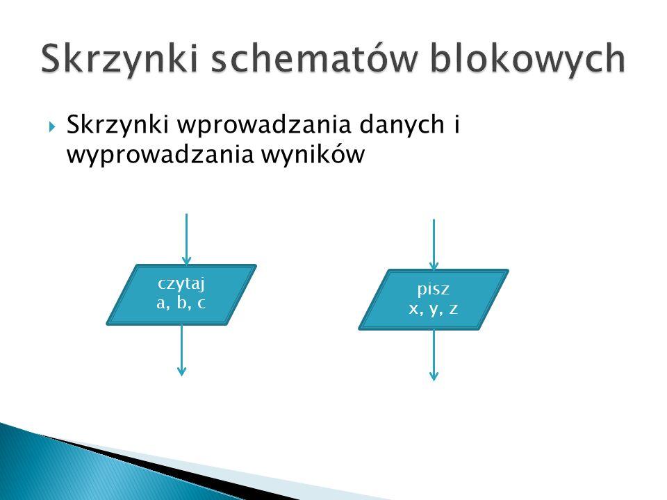 Skrzynki wprowadzania danych i wyprowadzania wyników czytaj a, b, c pisz x, y, z
