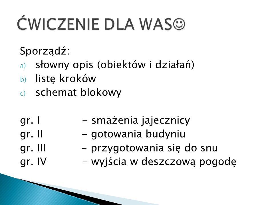 Sporządź: a) słowny opis (obiektów i działań) b) listę kroków c) schemat blokowy gr. I - smażenia jajecznicy gr. II - gotowania budyniu gr. III - przy