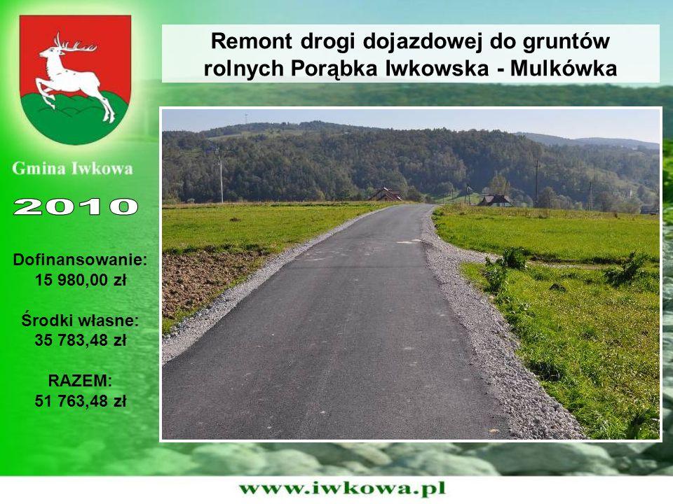 Remont drogi dojazdowej do gruntów rolnych Porąbka Iwkowska - Mulkówka Dofinansowanie: 15 980,00 zł Środki własne: 35 783,48 zł RAZEM: 51 763,48 zł