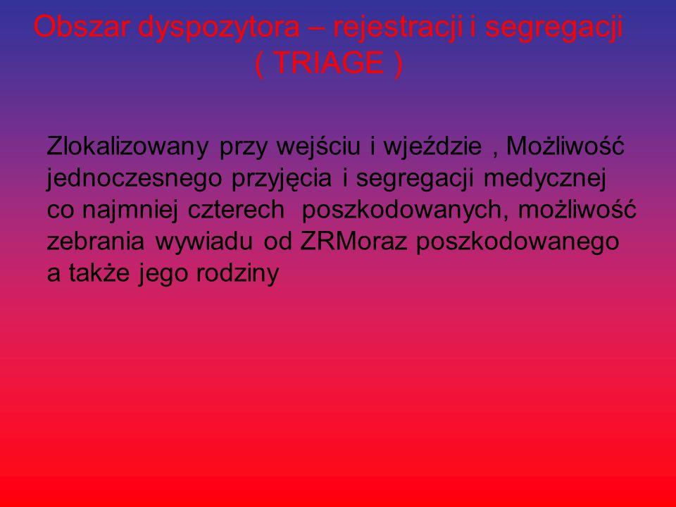 Obszar dyspozytora – rejestracji i segregacji ( TRIAGE ) Zlokalizowany przy wejściu i wjeździe, Możliwość jednoczesnego przyjęcia i segregacji medyczn