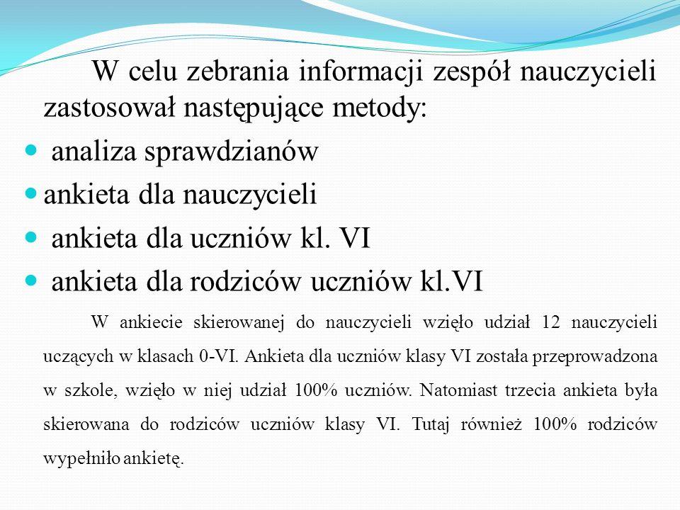 W celu zebrania informacji zespół nauczycieli zastosował następujące metody: analiza sprawdzianów ankieta dla nauczycieli ankieta dla uczniów kl. VI a