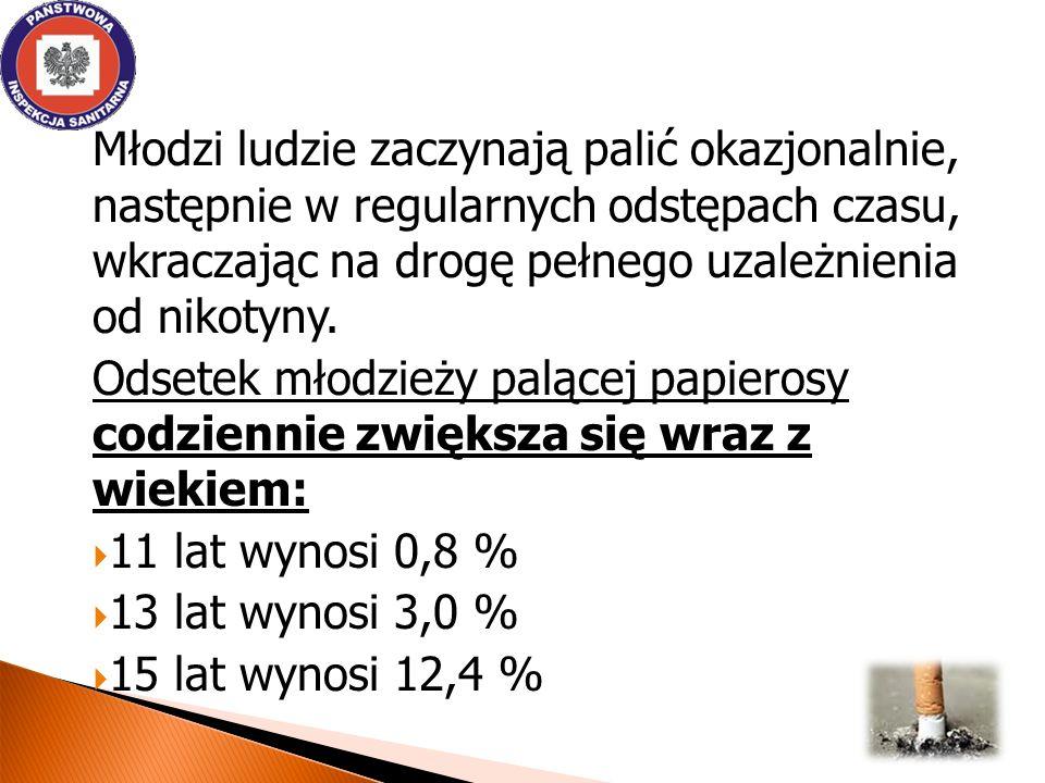 III.ADRESACI PROGRAMU Uczniowie starszych klas szkół podstawowych i gimnazjów IV.