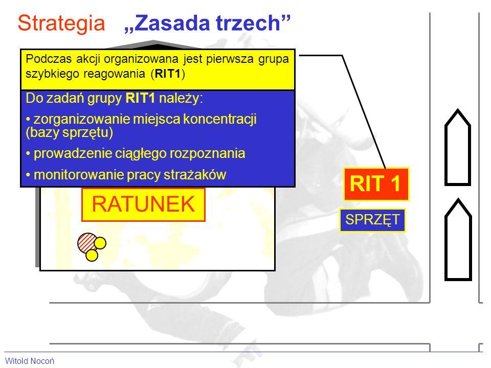 Witold Nocoń StrategiaZasada trzech RIT 1 Podczas akcji organizowana jest pierwsza grupa szybkiego reagowania (RIT1) Do zadań grupy RIT1 należy: zorganizowanie miejsca koncentracji (bazy sprzętu) prowadzenie ciągłego rozpoznania monitorowanie pracy strażaków SPRZĘT RATUNEK