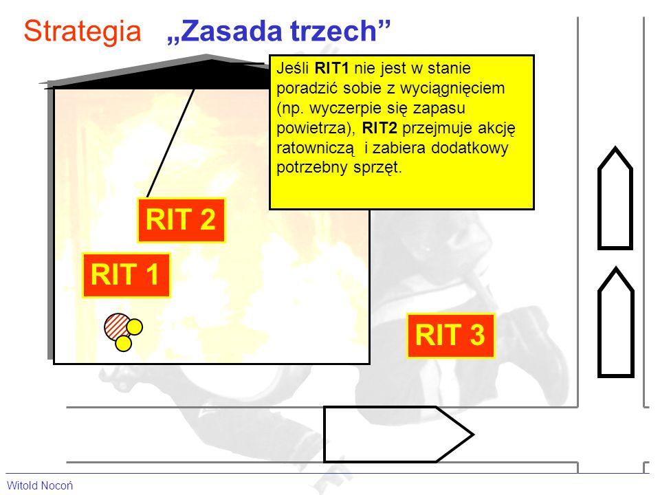 Witold Nocoń StrategiaZasada trzech RIT 1 Jeśli RIT1 nie jest w stanie poradzić sobie z wyciągnięciem (np. wyczerpie się zapasu powietrza), RIT2 przej