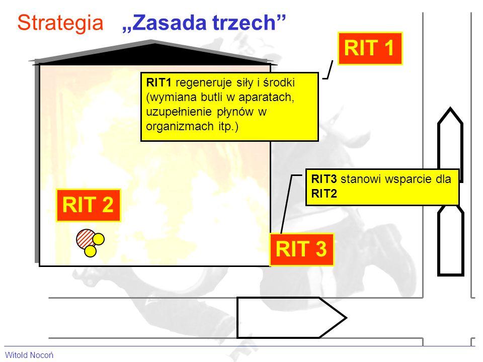 Witold Nocoń StrategiaZasada trzech RIT 1 RIT 2 RIT 3 RIT1 regeneruje siły i środki (wymiana butli w aparatach, uzupełnienie płynów w organizmach itp.) RIT3 stanowi wsparcie dla RIT2