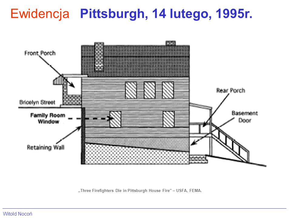 EwidencjaPittsburgh, 14 lutego, 1995r. Three Firefighters Die in Pittsburgh House Fire – USFA, FEMA. Witold Nocoń