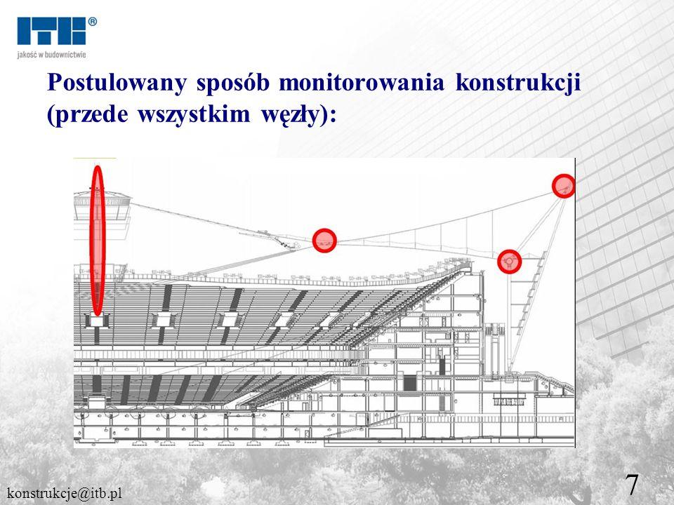 7 Postulowany sposób monitorowania konstrukcji (przede wszystkim węzły): konstrukcje@itb.pl