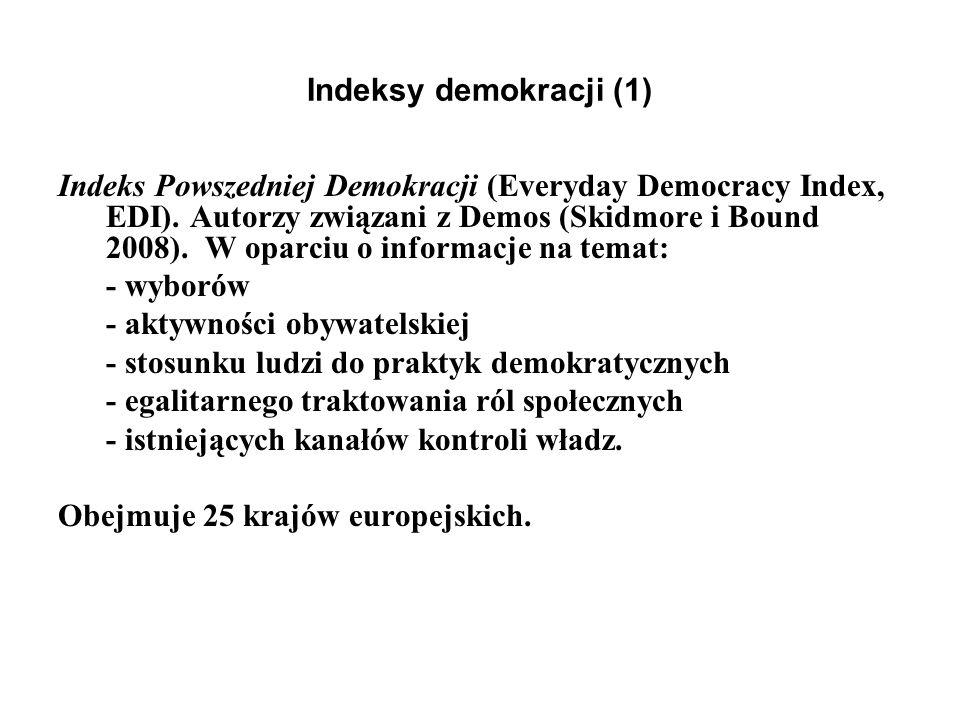 Indeksy demokracji (1) Indeks Powszedniej Demokracji (Everyday Democracy Index, EDI). Autorzy związani z Demos (Skidmore i Bound 2008). W oparciu o in