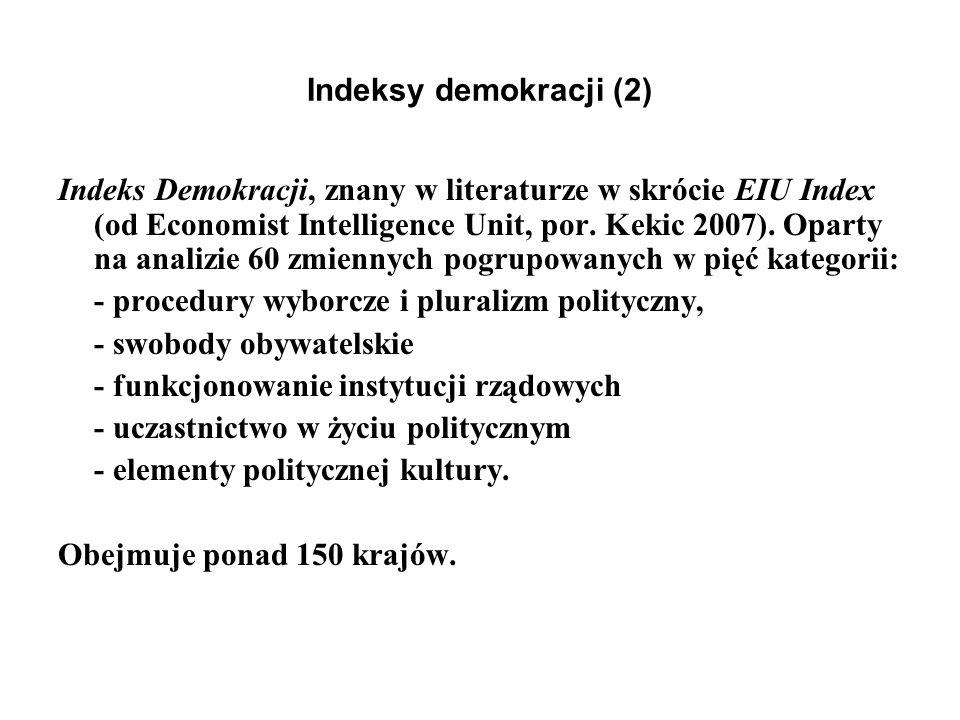 Indeksy demokracji (2) Indeks Demokracji, znany w literaturze w skrόcie EIU Index (od Economist Intelligence Unit, por. Kekic 2007). Oparty na analizi