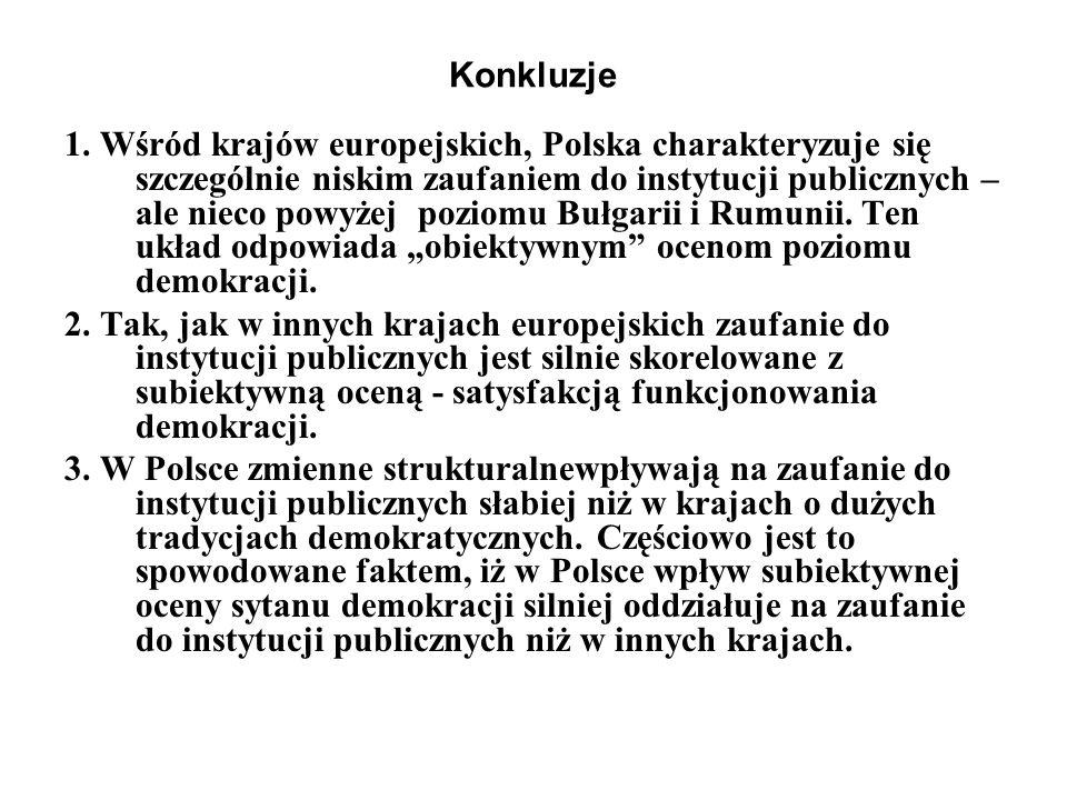 Konkluzje 1. Wśród krajów europejskich, Polska charakteryzuje się szczególnie niskim zaufaniem do instytucji publicznych – ale nieco powyżej poziomu B