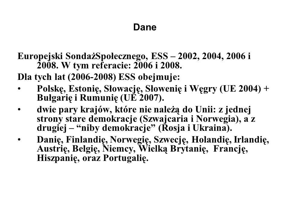 Dane Europejski SondażSpołecznego, ESS – 2002, 2004, 2006 i 2008. W tym referacie: 2006 i 2008. Dla tych lat (2006-2008) ESS obejmuje: Polskę, Estonię