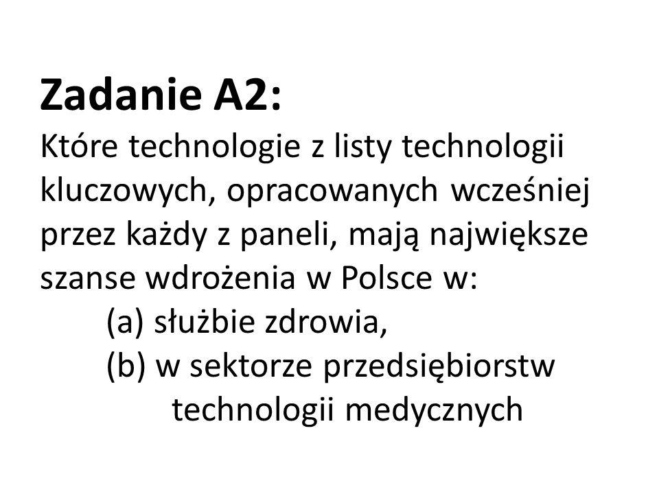 Zadanie A2: Które technologie z listy technologii kluczowych, opracowanych wcześniej przez każdy z paneli, mają największe szanse wdrożenia w Polsce w