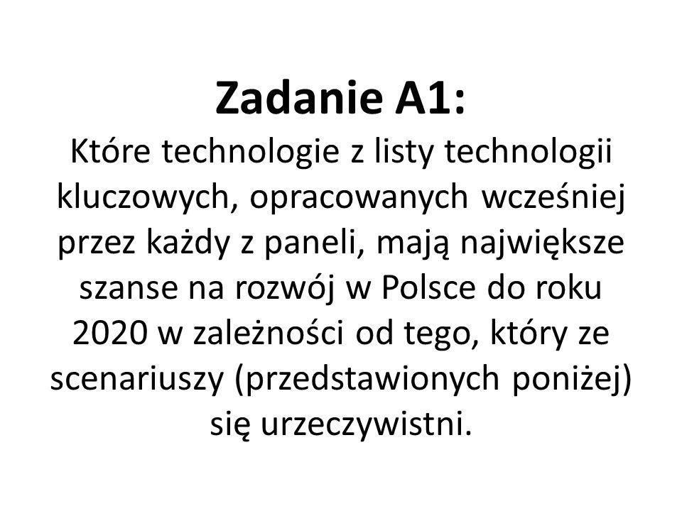 Zadanie A1: Które technologie z listy technologii kluczowych, opracowanych wcześniej przez każdy z paneli, mają największe szanse na rozwój w Polsce d