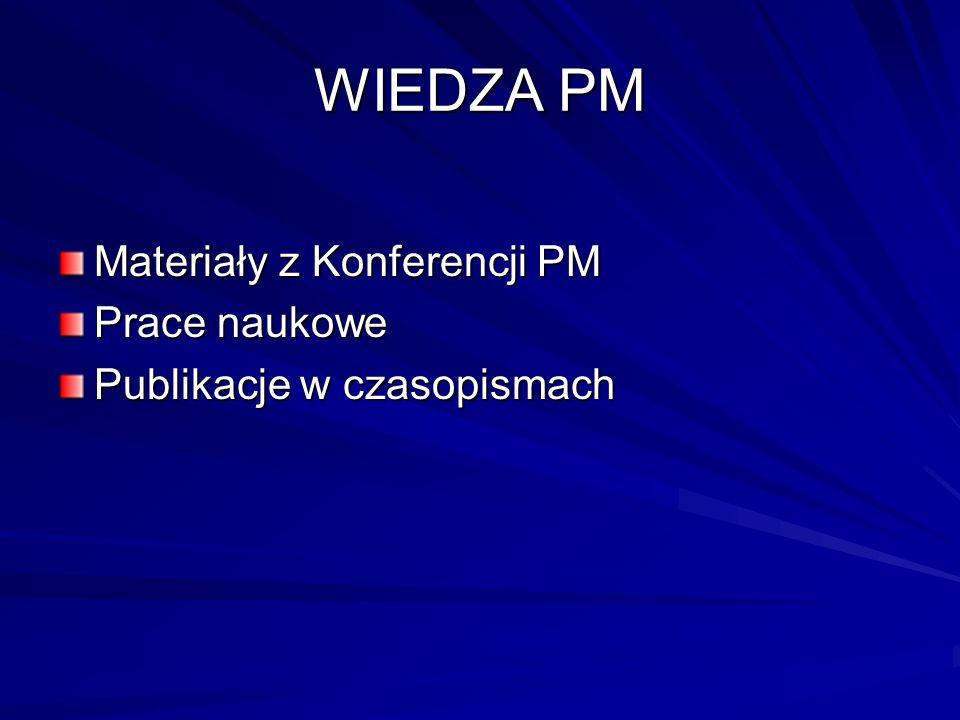 WIEDZA PM Materiały z Konferencji PM Prace naukowe Publikacje w czasopismach