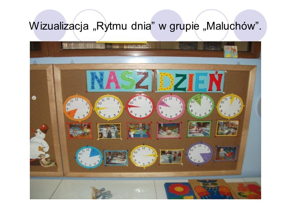Wizualizacja Rytmu dnia w grupie Maluchów.