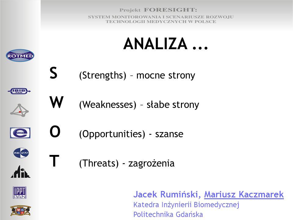 ANALIZA... S (Strengths) – mocne strony W (Weaknesses) – słabe strony O (Opportunities) - szanse T (Threats) - zagrożenia Jacek Rumiński, Mariusz Kacz