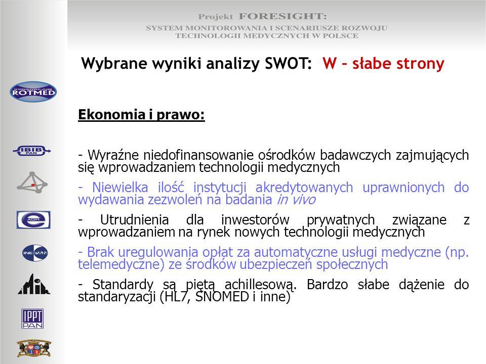 Wybrane wyniki analizy SWOT: W – słabe strony Ekonomia i prawo: - Wyraźne niedofinansowanie ośrodków badawczych zajmujących się wprowadzaniem technolo