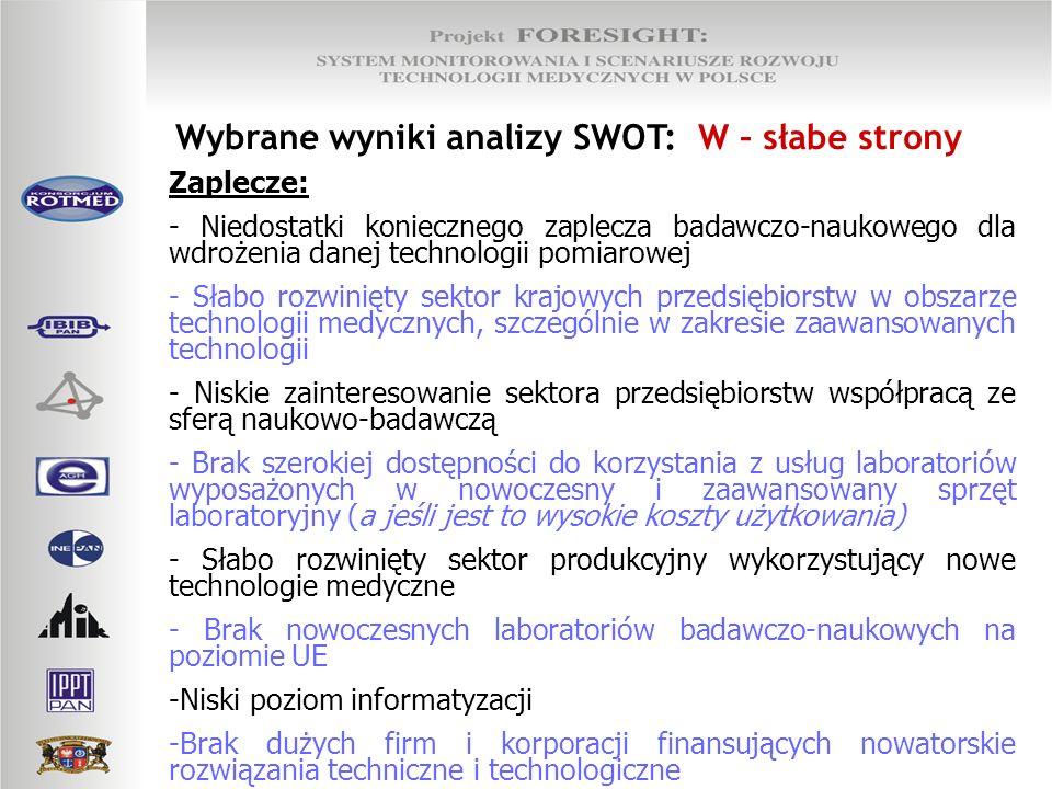 Wybrane wyniki analizy SWOT: W – słabe strony Zaplecze: - Niedostatki koniecznego zaplecza badawczo-naukowego dla wdrożenia danej technologii pomiarow
