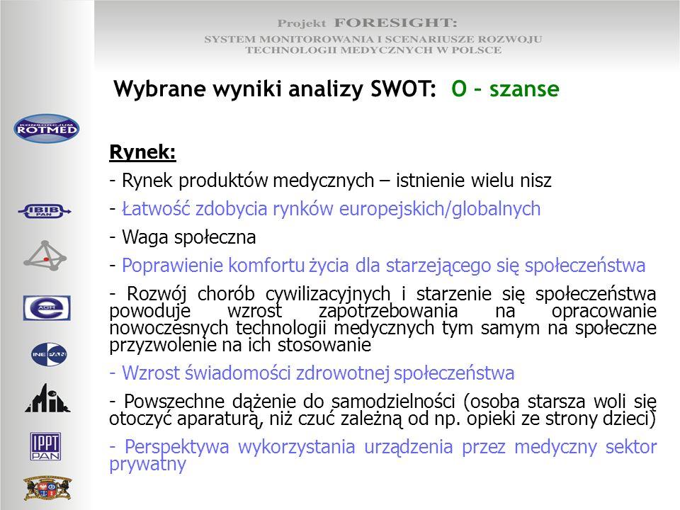 Wybrane wyniki analizy SWOT: O – szanse Rynek: - Rynek produktów medycznych – istnienie wielu nisz - Łatwość zdobycia rynków europejskich/globalnych -