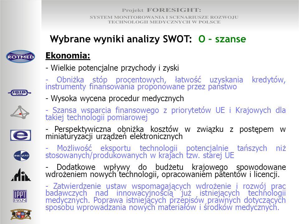 Wybrane wyniki analizy SWOT: O – szanse Ekonomia: - Wielkie potencjalne przychody i zyski - Obniżka stóp procentowych, łatwość uzyskania kredytów, ins