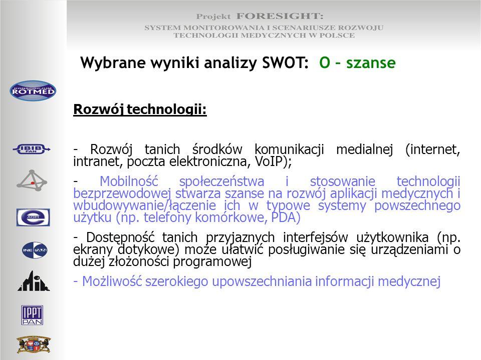 Wybrane wyniki analizy SWOT: O – szanse Rozwój technologii: - Rozwój tanich środków komunikacji medialnej (internet, intranet, poczta elektroniczna, V