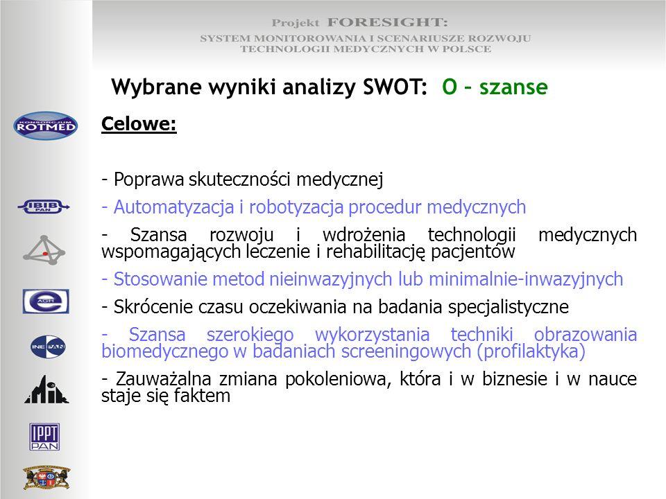 Wybrane wyniki analizy SWOT: O – szanse Celowe: - Poprawa skuteczności medycznej - Automatyzacja i robotyzacja procedur medycznych - Szansa rozwoju i