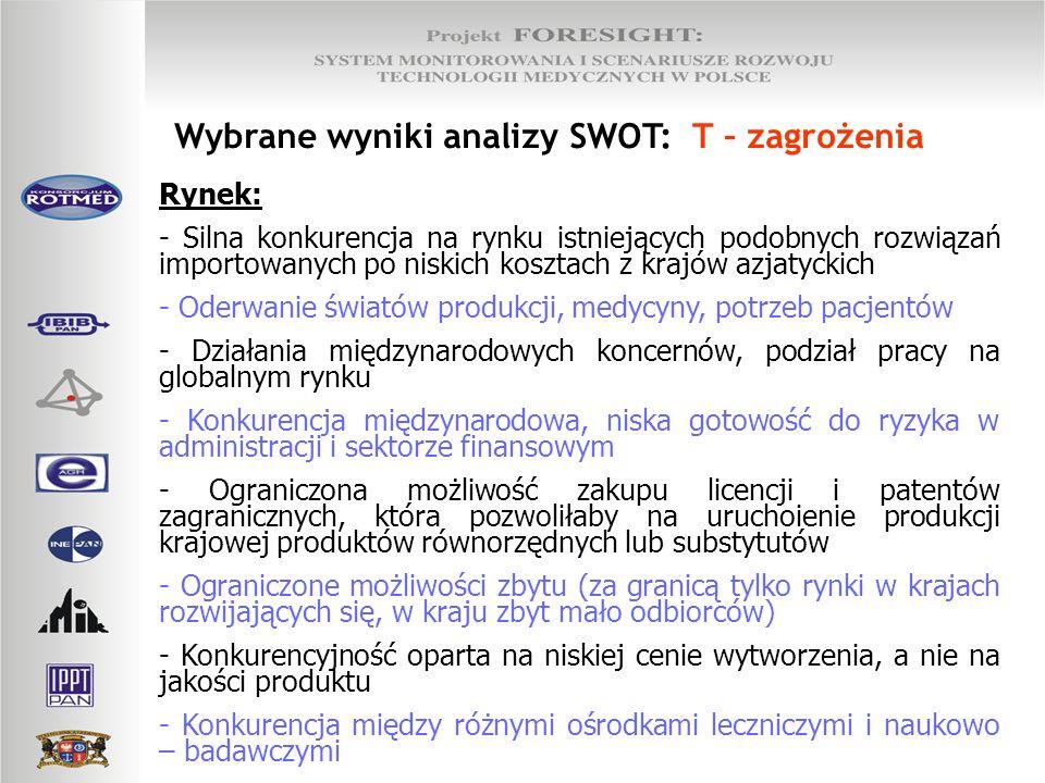 Wybrane wyniki analizy SWOT: T – zagrożenia Rynek: - Silna konkurencja na rynku istniejących podobnych rozwiązań importowanych po niskich kosztach z k