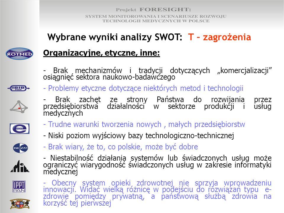 Wybrane wyniki analizy SWOT: T – zagrożenia Organizacyjne, etyczne, inne: - Brak mechanizmów i tradycji dotyczących komercjalizacji osiągnięć sektora