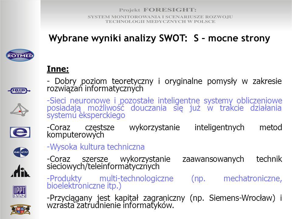 Wybrane wyniki analizy SWOT: W – słabe strony Ekonomia i prawo: - Złe uregulowania prawne dotyczące własności intelektualnej - Istnienie luki innowacyjnej pomiędzy Polską a krajami wysokorozwiniętymi - Brak polityki naukowej i innowacyjnej - System finansowania służby zdrowia i nauki - Krótki cykl życia produktów - Wysokie koszty wdrożenia - Ograniczone środki przeznaczone na działalność dystrybucyjną i marketingową - Wysokie koszty surowcowe - Duże koszty zakupu i eksploatacji danego urządzenia pomiarowego - Długotrwała procedura pozyskiwania zgody na przeprowadzenie kolejnych badań; (formalności)