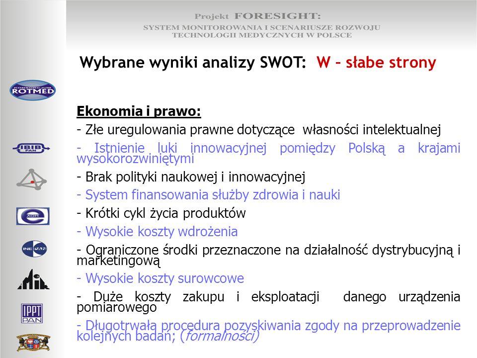 Wybrane wyniki analizy SWOT: W – słabe strony Ekonomia i prawo: - Złe uregulowania prawne dotyczące własności intelektualnej - Istnienie luki innowacy