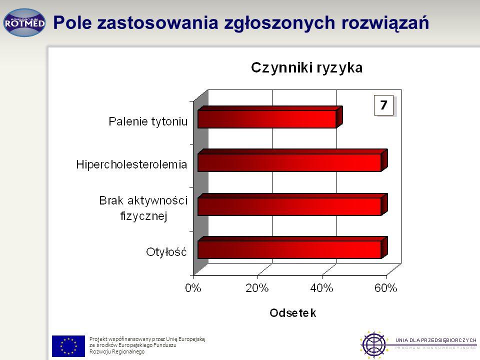 Projekt wspófinansowany przez Unię Europejską ze środków Europejskiego Funduszu Rozwoju Regionalnego Pole zastosowania zgłoszonych rozwiązań 7 7