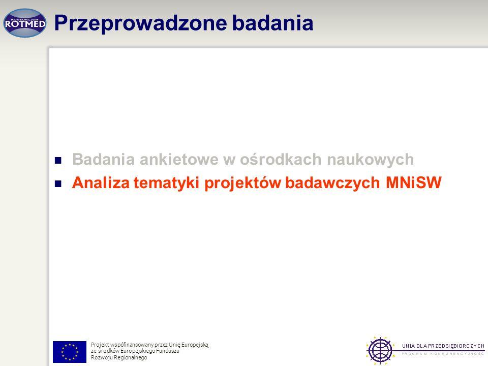 Projekt wspófinansowany przez Unię Europejską ze środków Europejskiego Funduszu Rozwoju Regionalnego Przeprowadzone badania Badania ankietowe w ośrodk