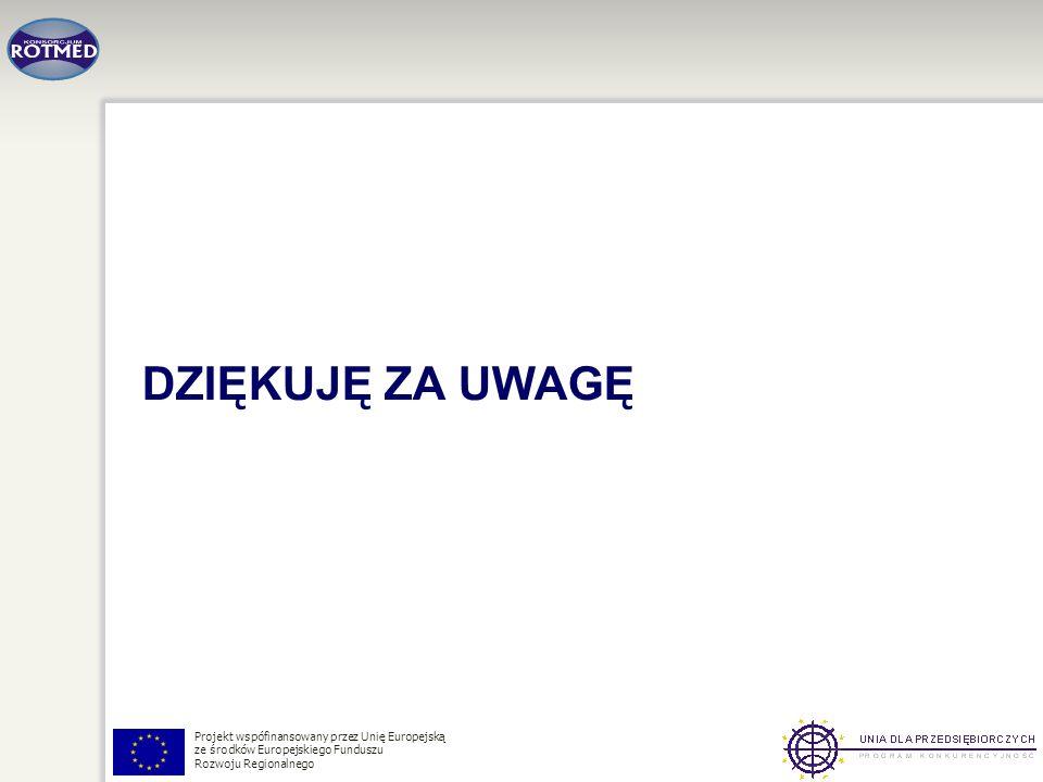 Projekt wspófinansowany przez Unię Europejską ze środków Europejskiego Funduszu Rozwoju Regionalnego DZIĘKUJĘ ZA UWAGĘ