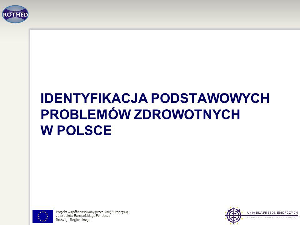 Projekt wspófinansowany przez Unię Europejską ze środków Europejskiego Funduszu Rozwoju Regionalnego IDENTYFIKACJA PODSTAWOWYCH PROBLEMÓW ZDROWOTNYCH
