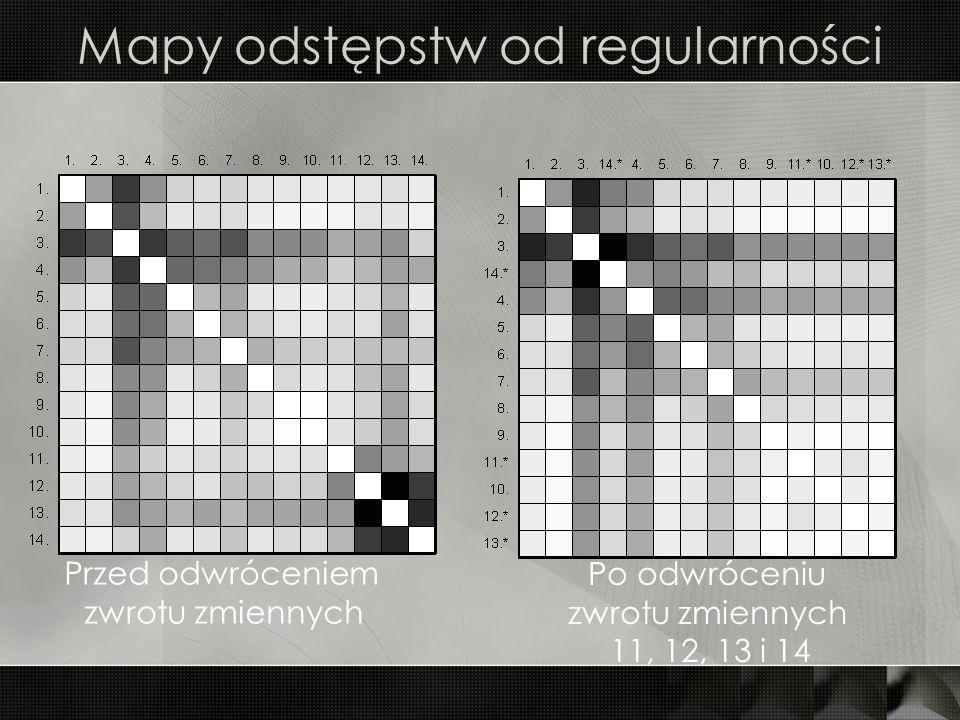 Mapy odstępstw od regularności Przed odwróceniem zwrotu zmiennych Po odwróceniu zwrotu zmiennych 11, 12, 13 i 14
