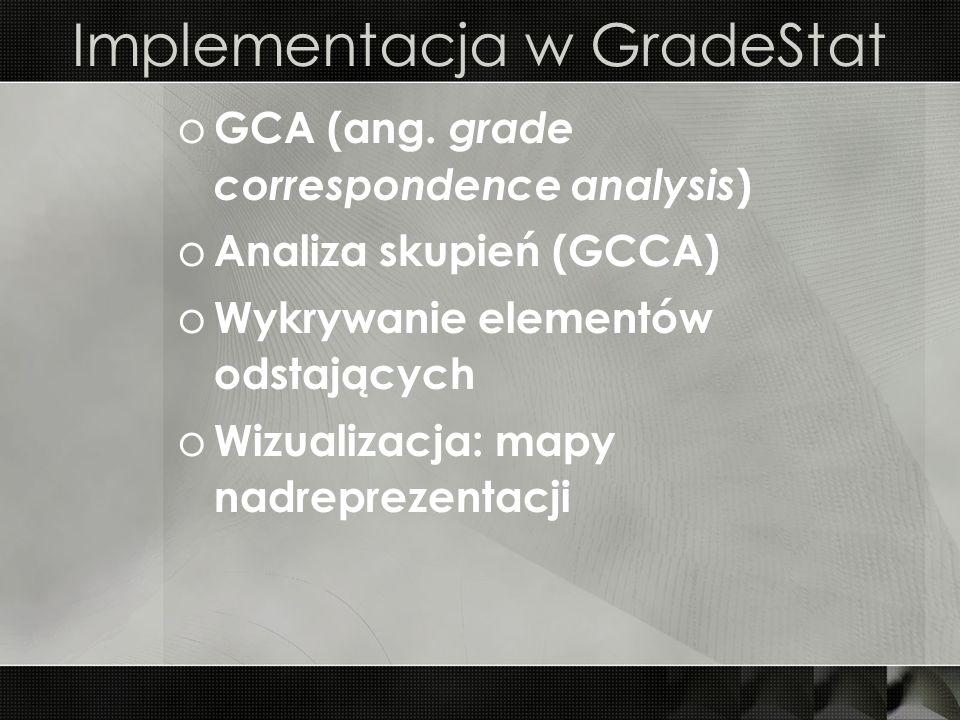 Implementacja w GradeStat o GCA (ang. grade correspondence analysis ) o Analiza skupień (GCCA) o Wykrywanie elementów odstających o Wizualizacja: mapy