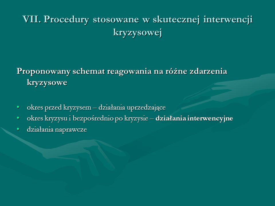 VII. Procedury stosowane w skutecznej interwencji kryzysowej Proponowany schemat reagowania na różne zdarzenia kryzysowe okres przed kryzysem – działa