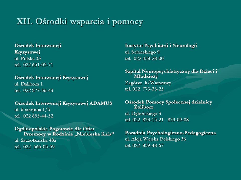 XII. Ośrodki wsparcia i pomocy Ośrodek Interwencji Kryzysowej ul. Polska 33 tel. 022 651-05-71 Ośrodek Interwencji Kryzysowej ul. Dalibora 1 tel. 022
