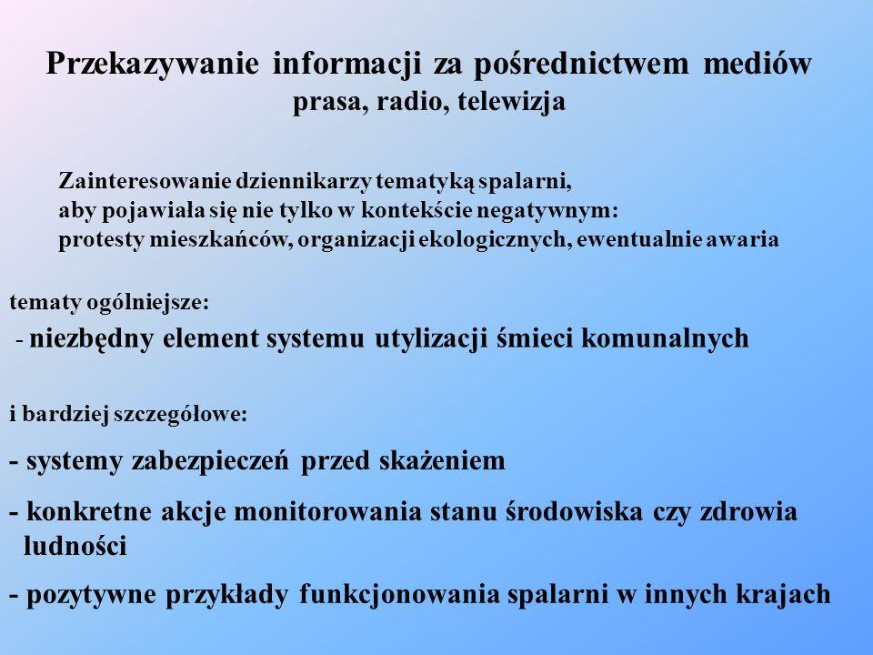 Przekazywanie informacji za pośrednictwem mediów prasa, radio, telewizja Zainteresowanie dziennikarzy tematyką spalarni, aby pojawiała się nie tylko w