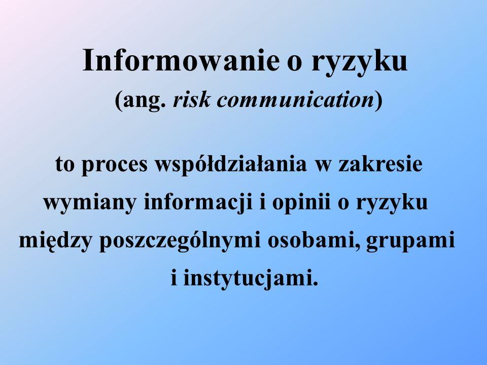 Złożony problem środowiskowy informacje wymieniane są pomiędzy: * władzami odpowiedniego szczebla * ekspertami * opinią publiczną