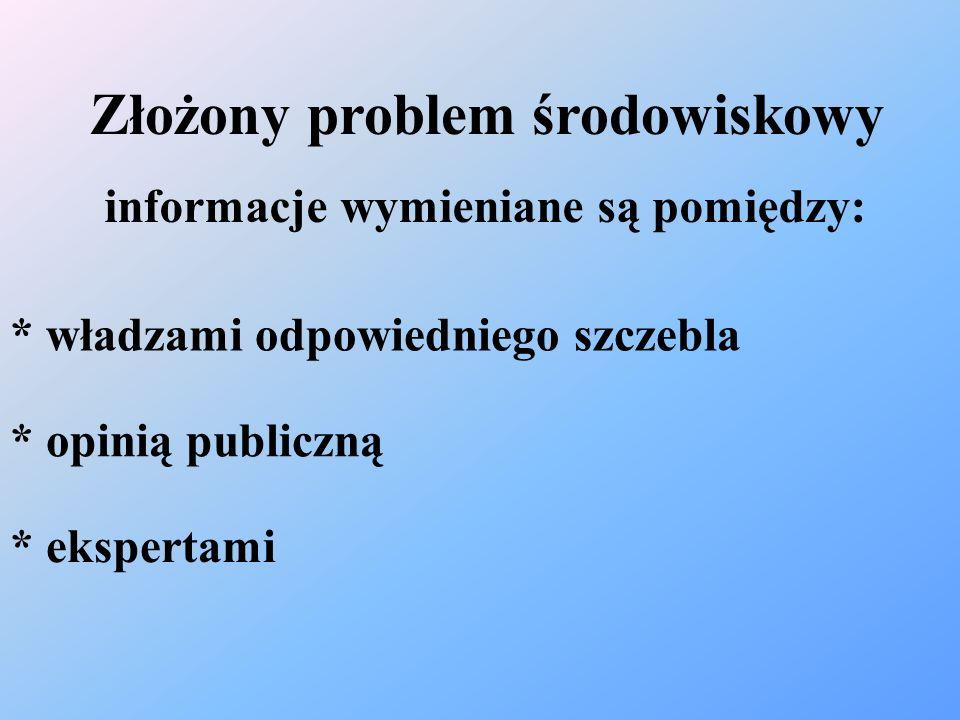 wyniki analiz (ocena ryzyka) PROBLEM DECYZJA Kierunki przepływu informacji (złożony problem ekologiczny) OPINIA PUBLICZNA EKSPERCI WŁADZE pytania projekt ocena wątpliwości odpowiedzi