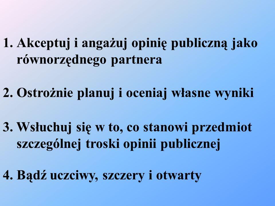 1. Akceptuj i angażuj opinię publiczną jako równorzędnego partnera 2. Ostrożnie planuj i oceniaj własne wyniki 3. Wsłuchuj się w to, co stanowi przedm