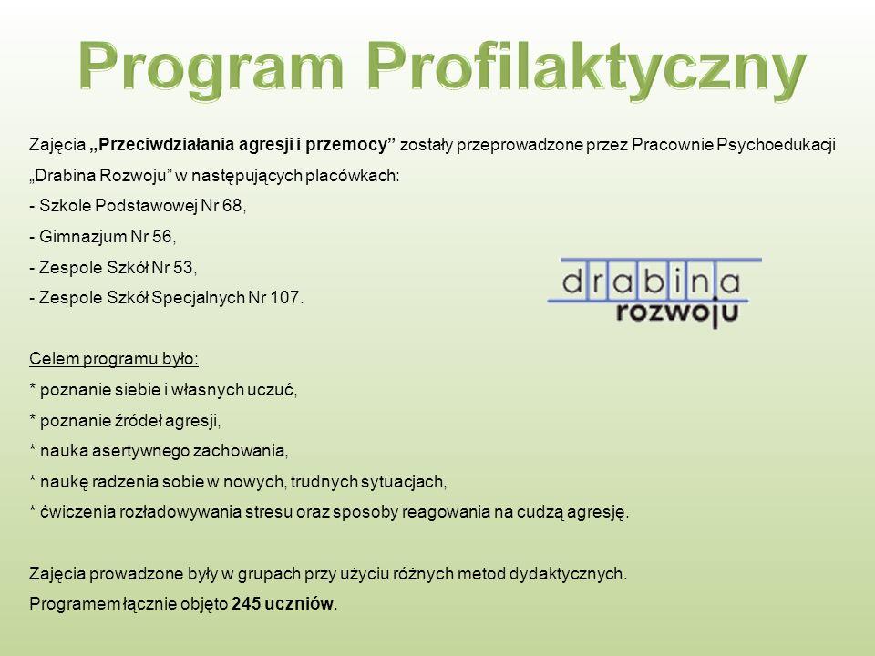 Program profilaktyczny Zawsze masz jakieś wyjście został zrealizowany przez Pracownie Psychoedukacji Drabina Rozwoju.