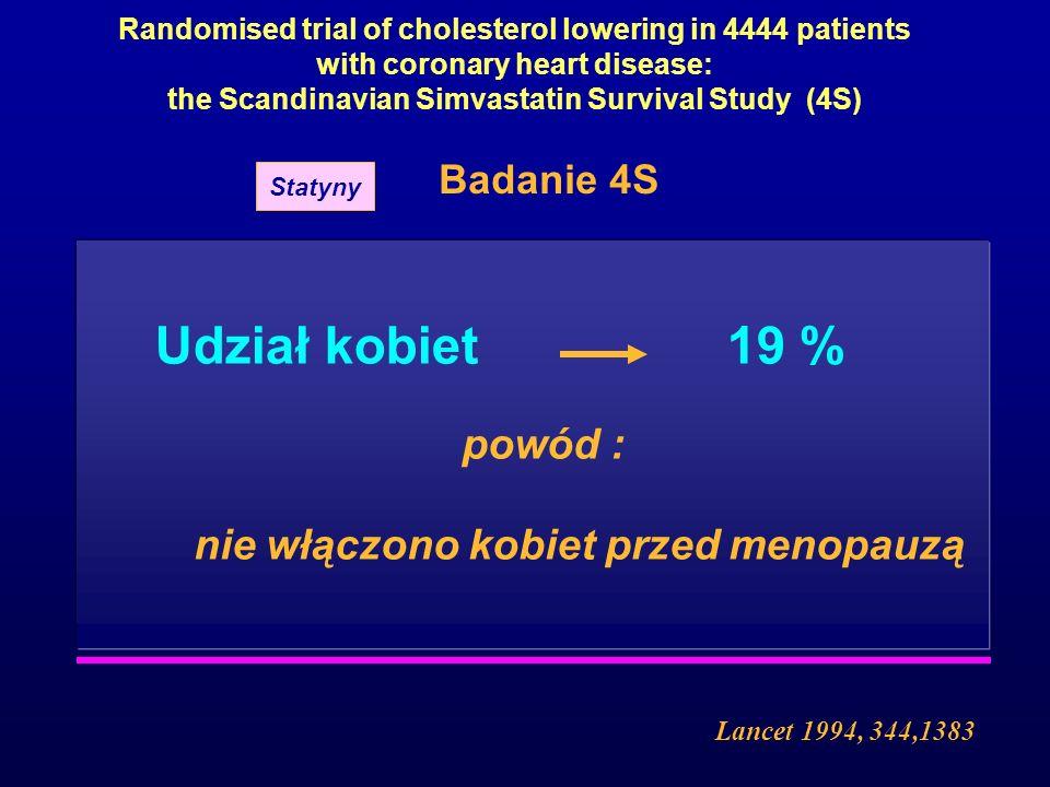 Kobiety odnoszą mniejszą korzyść z leczenia przeciwpłytkowego NEJM 1978 Circulation 1980 Am Heart J 1980 ?