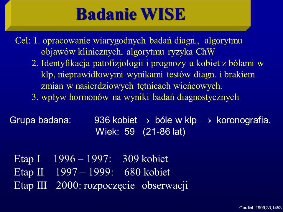 Badanie WISE The Womens Ischemia Syndrome Evaluation