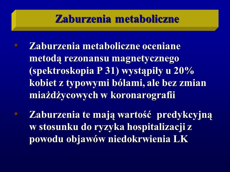 Typowa dławica nie jest dobrym objawem wskazującym na chorobę wieńcową u kobiet Typowa dławica nie jest dobrym objawem wskazującym na chorobę wieńcową