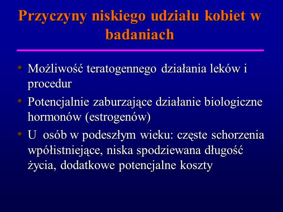 Przyczyny niskiego udziału kobiet w badaniach stabilnej choroby wieńcowej Wykonanie koronarografii +/- Typowe wywiady +/- Próba wysiłkowa dodatnia +/-