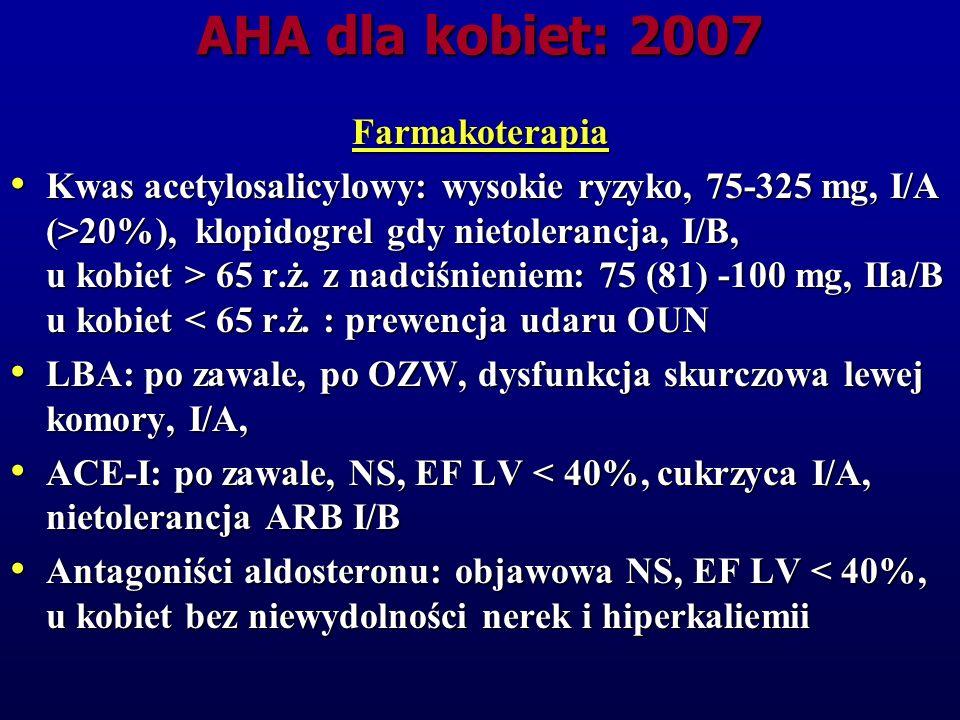 AHA dla kobiet: 2007 Czynniki ryzyka nadciśnienie tętnicze: prewencja: 120/80 mmHg, styl życia + leki (tiazydy), leczenie < 140/90; < 130/80 mmHg gdy