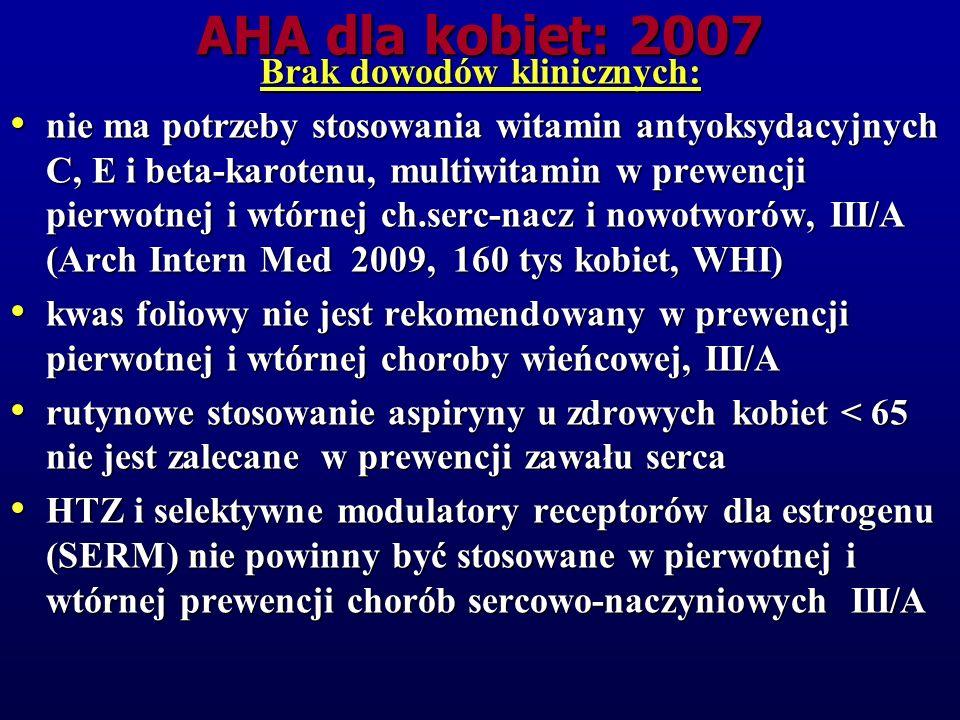 AHA dla kobiet: 2007 Farmakoterapia Kwas acetylosalicylowy: wysokie ryzyko, 75-325 mg, I/A (>20%), klopidogrel gdy nietolerancja, I/B, u kobiet > 65 r