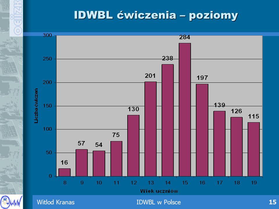 Witlod Kranas IDWBL w Polsce15 IDWBL ćwiczenia – poziomy